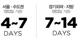 서울수도권 4~7일 경기외곽지방 7~14일